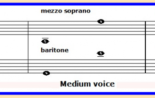 vocal-ranges